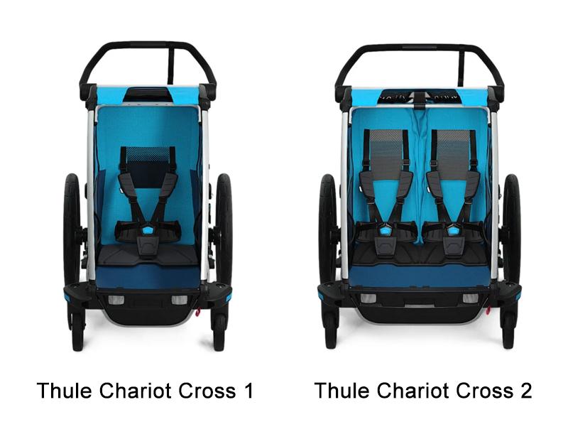 Thule Chariot Cross 1 och 2
